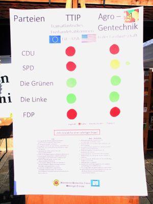 Infostand zu Europawahl